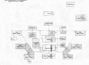 Hospital Plan